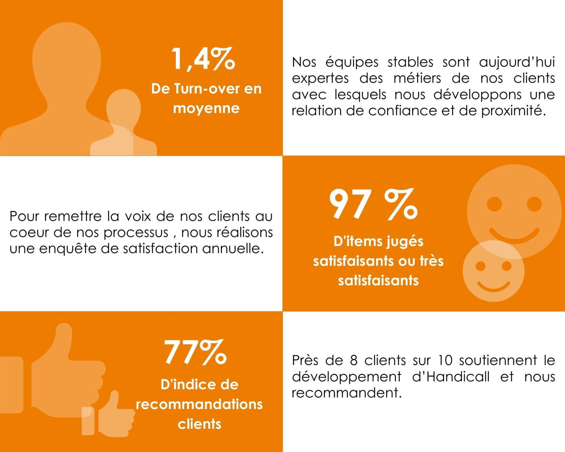 Infographie Performances Humaines